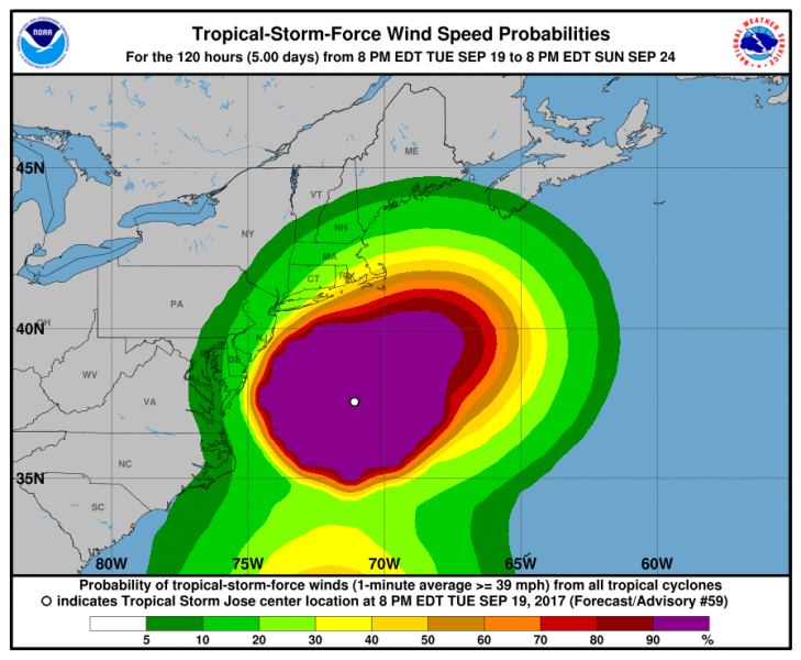 Prędkość wiatru w huraganie Jose (NHC/NOAA)